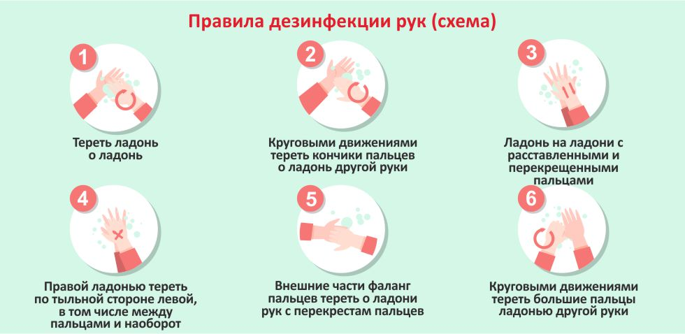 короновирус 2